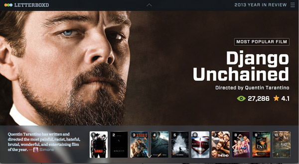 Year in Review 2013 Letterboxd