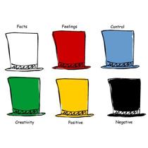 Os Seis Chapéus do Pensamento
